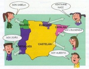 Ejemplos de variantes dialectales