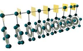 Ejemplos de polimeros